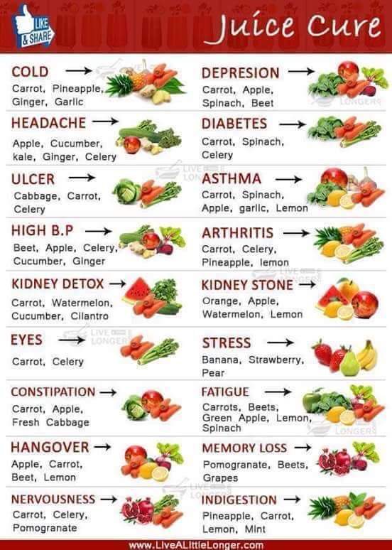 healthy fruit juice combinations low glycemic fruits